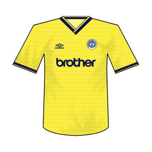 best cheap 47cd1 f0bf3 MCFC Kits - Manchester City, Man City History - Bluemoon-MCFC